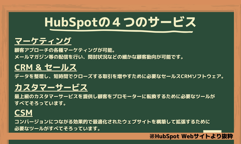 HubSpotの機能